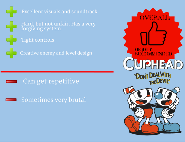 Kathleen Cuphead Rating Summary